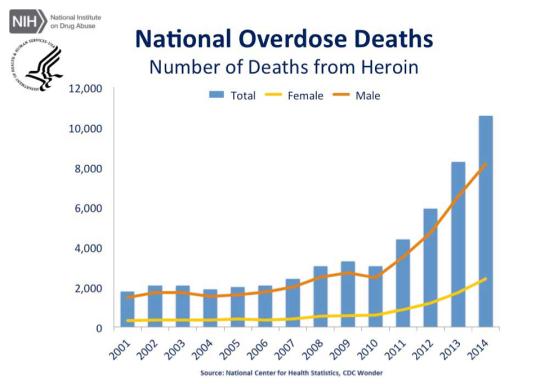 heroin-2