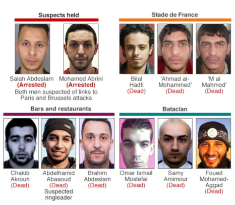 paris-attackers