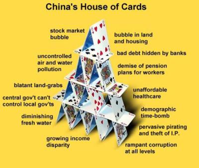 chinashouseofcards