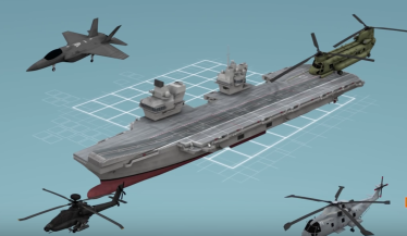 The types of aircraft that the HMS Queen Elizabeth will carry.