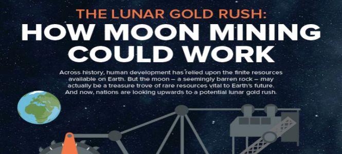 isro_moon_mining