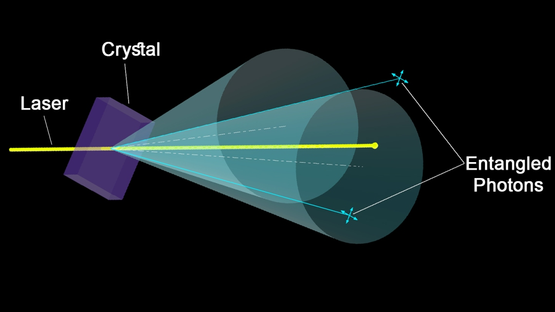 qauntum_entanglement.jpg