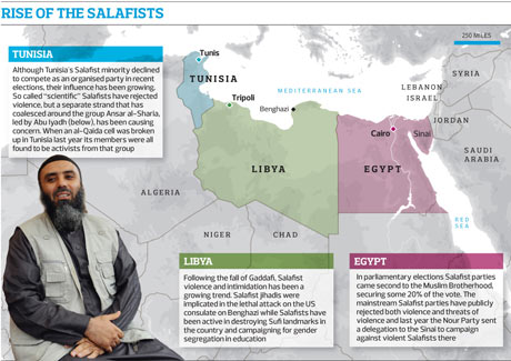 Salafists-graphic-001.jpg