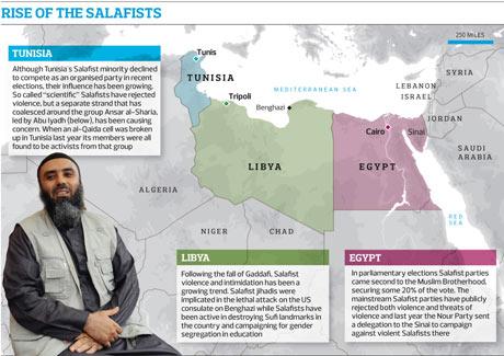 Salafists-graphic-001.jpg
