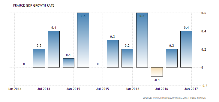 france-gdp-growth.png