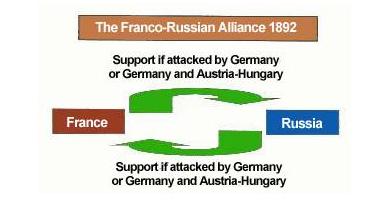 FrancoRussianAlliance