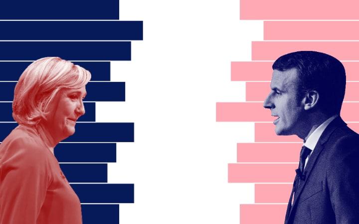 French-election-poll-tracker-large_trans_NvBQzQNjv4BqqVzuuqpFlyLIwiB6NTmJwfSVWeZ_vEN7c6bHu2jJnT8.png.jpeg